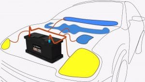 Best Jeep Battery Starting, Lighting, and Ignition