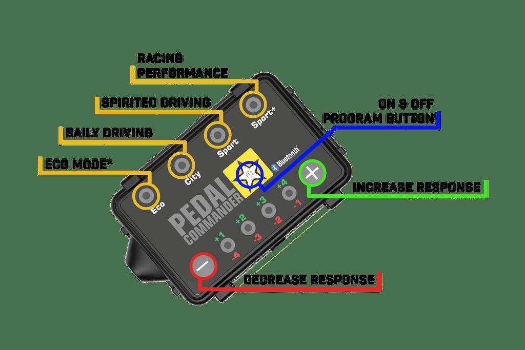 Pedal commander settings